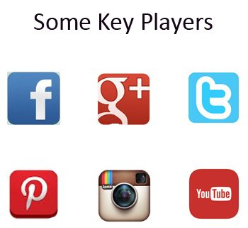 SEO the key players