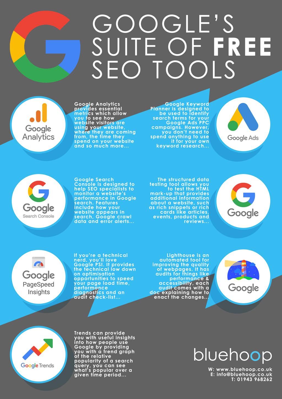 Google's Free SEO Tools Infographic